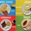 Što se jede za doručak diljem svijeta?