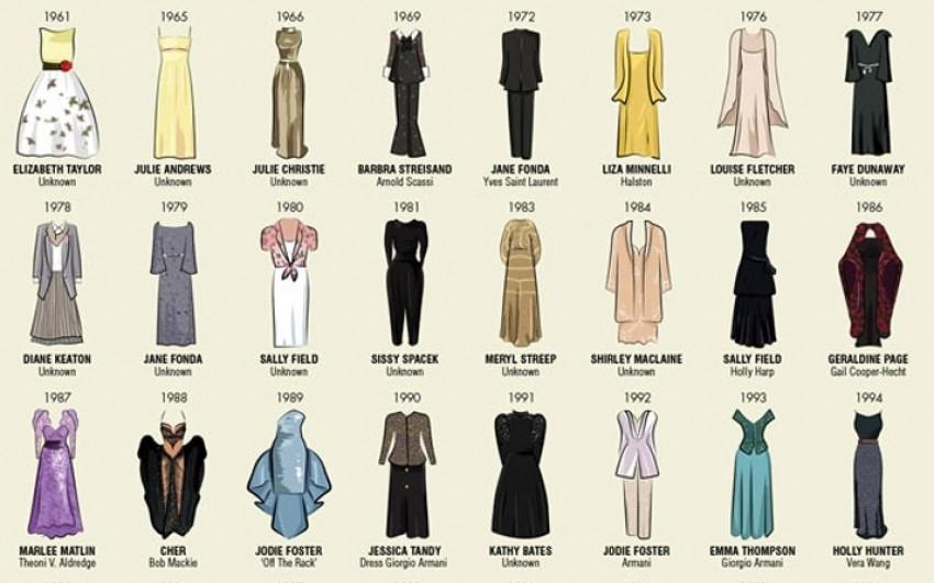 Pogledajte najbolje pobjedničke haljine s Oscara od 1929. do danas!