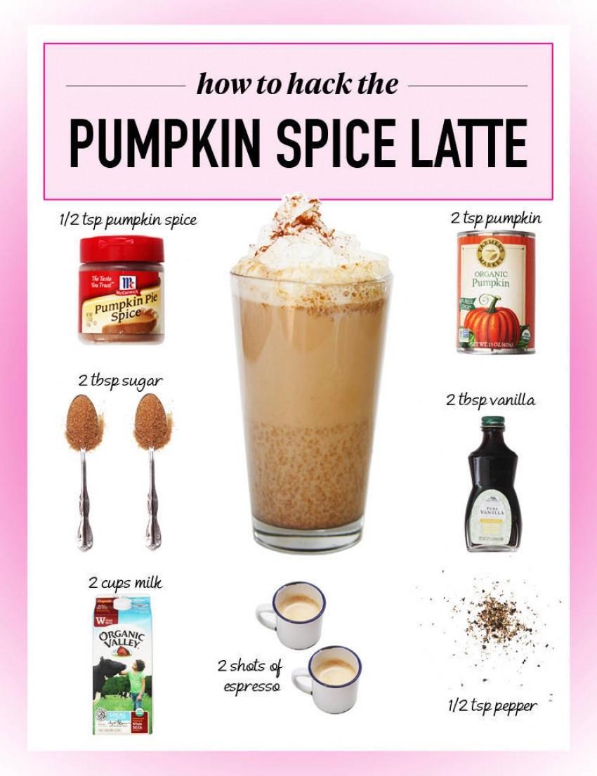 Napravite kod kuće popularni pumpkin spice latte