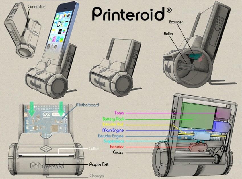 """Printeroid"""