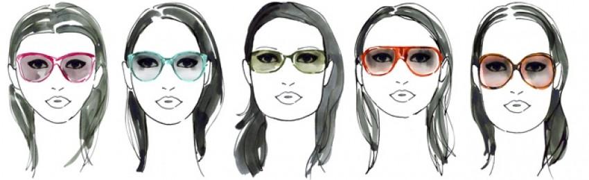 Koji oblik sunčanih naočala odgovara vašem licu?